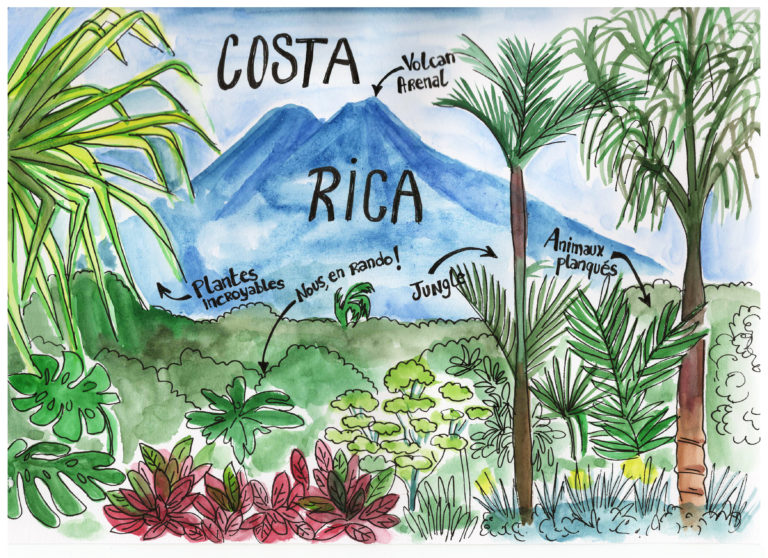illustration Costa Rica
