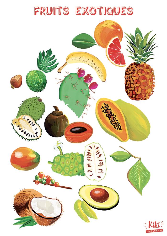 Affiche fruits exotiques